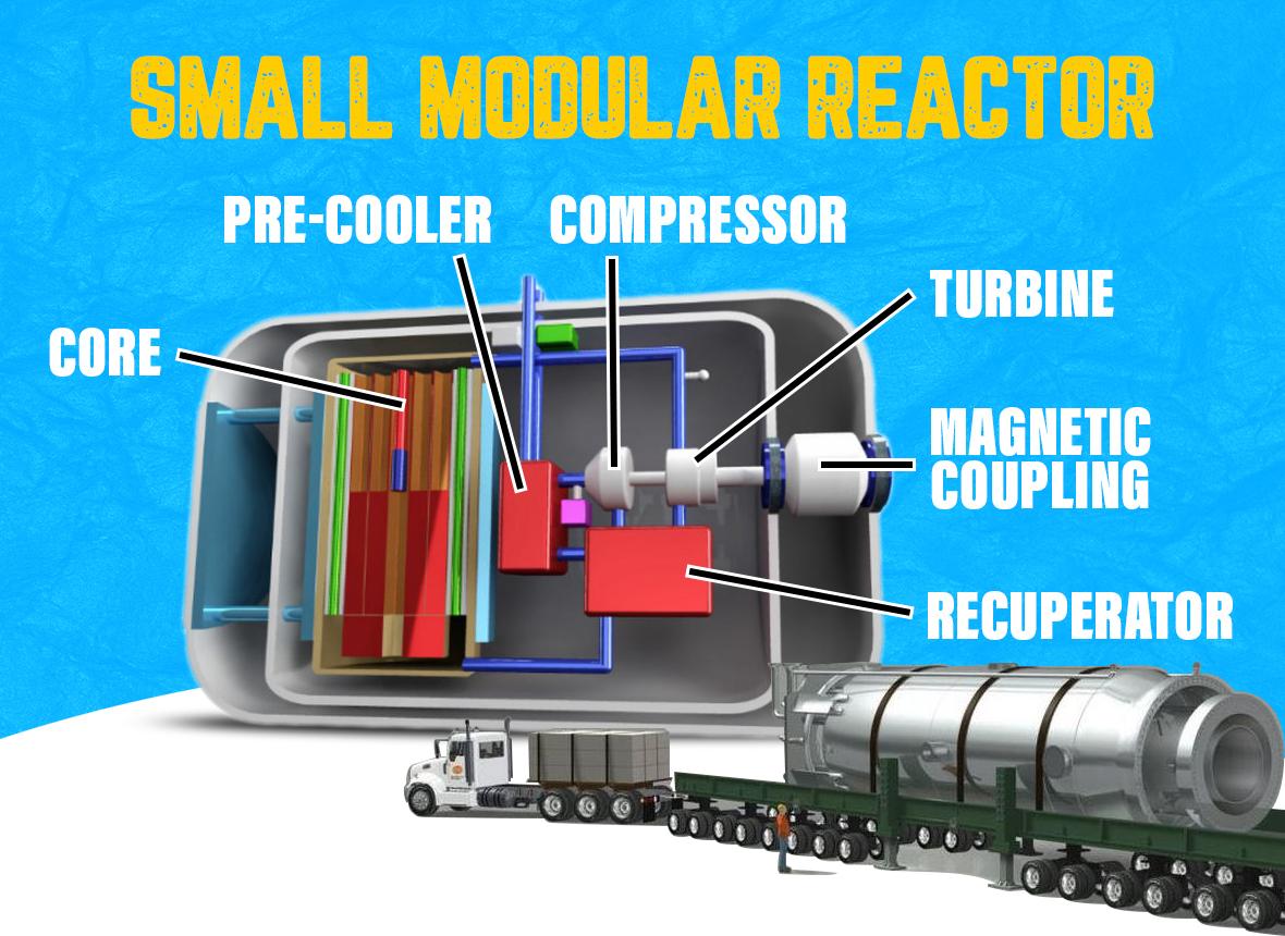 small-modular-reactor